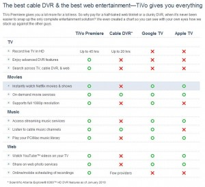 Tivo vs Google TV vs Apple TV